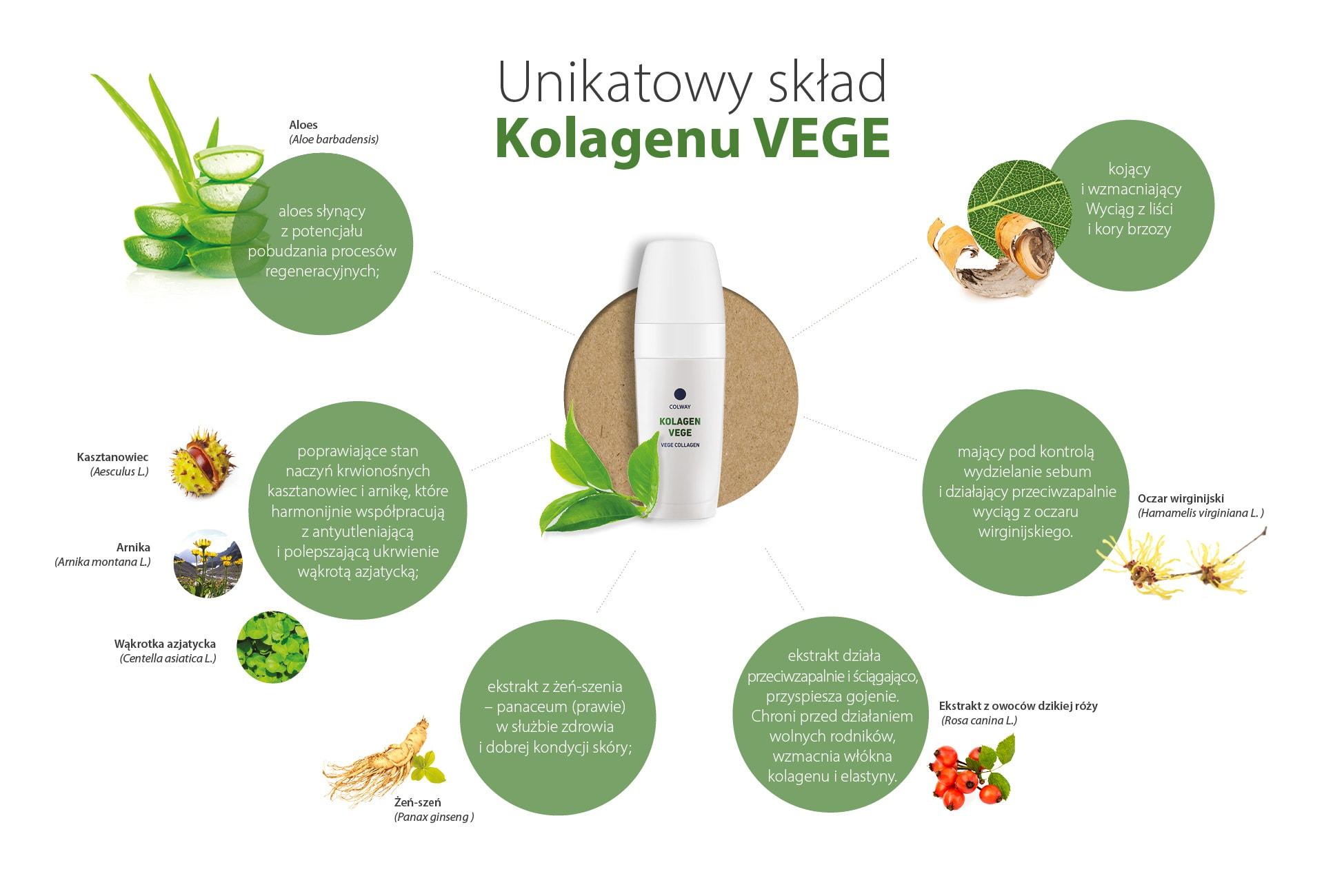 unikatowy skład kolagenu vege