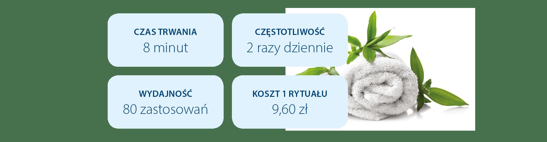 colway rytual nawilzajacy