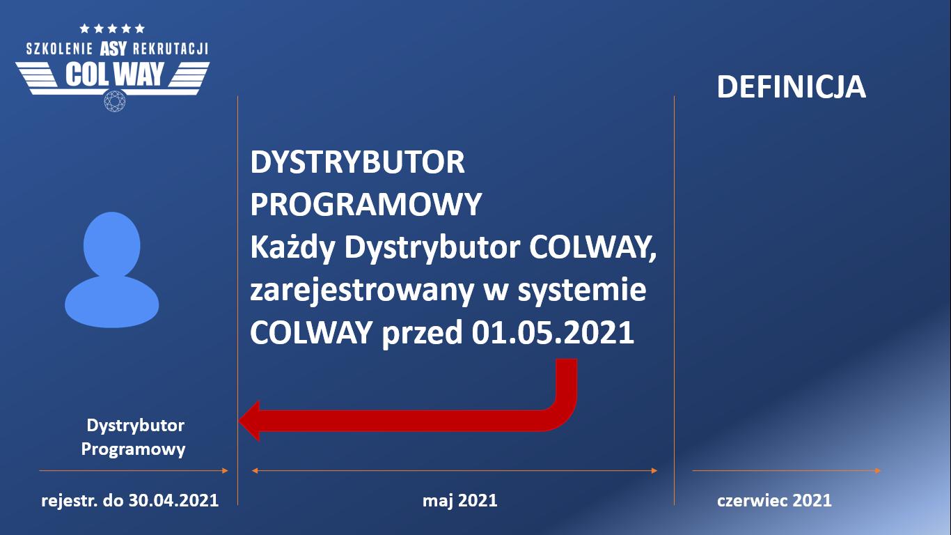 zasady rekrutacji colway